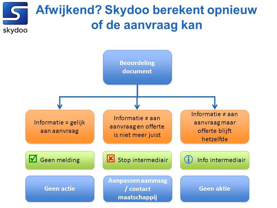 Afwijkend Skydoo berekent opnieuw of de aanvraag kan