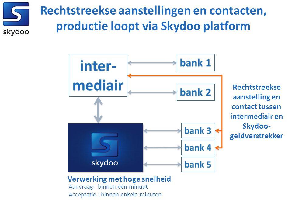 Rechtstreekse aanstellingen en contacten, productie loopt via Skydoo platform