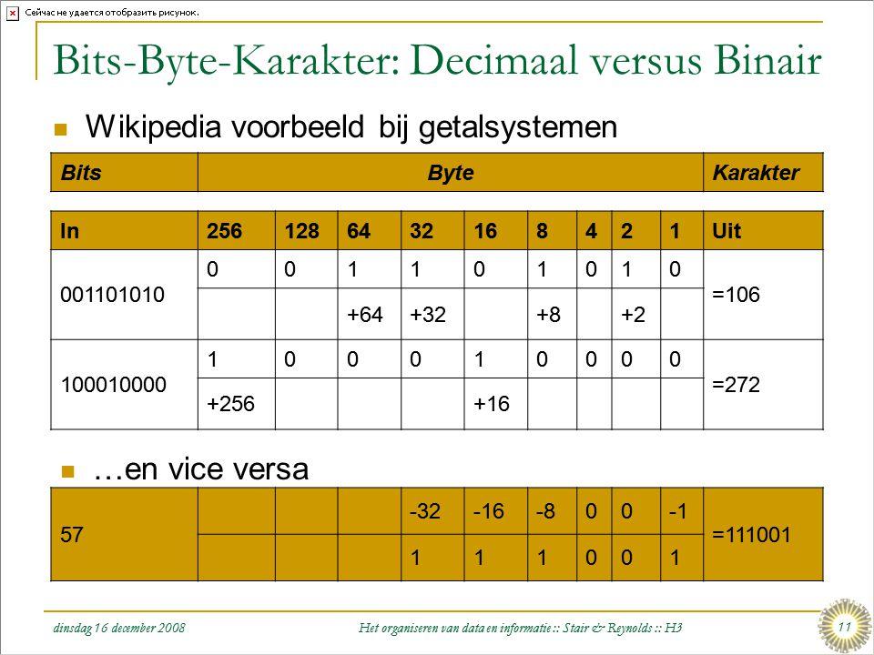 Bits-Byte-Karakter: Decimaal versus Binair