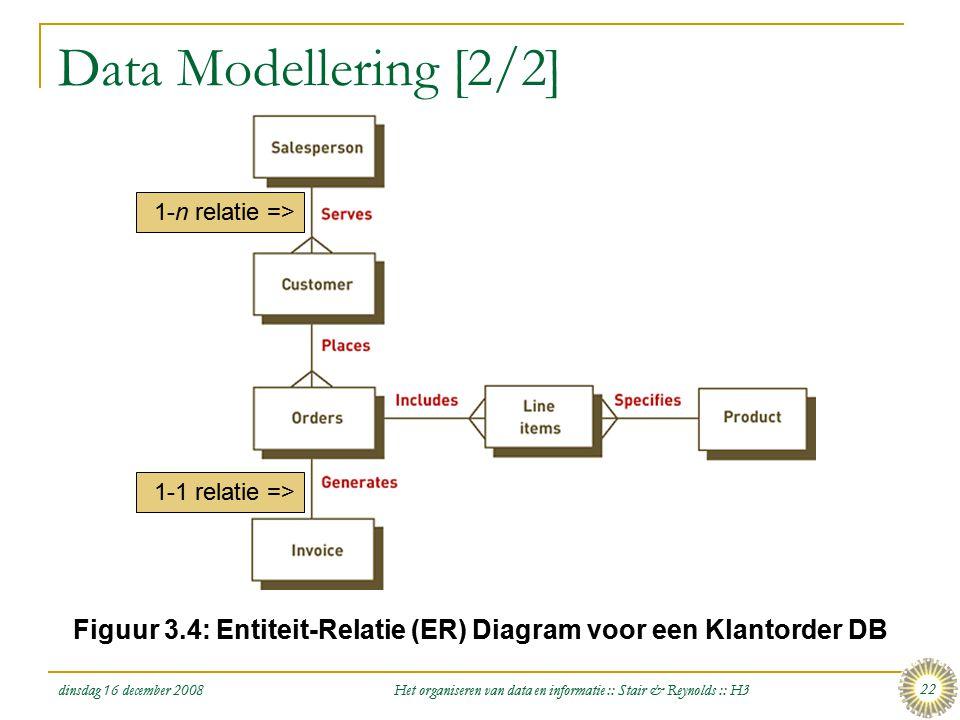 Figuur 3.4: Entiteit-Relatie (ER) Diagram voor een Klantorder DB