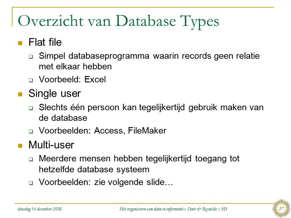 Overzicht van Database Types