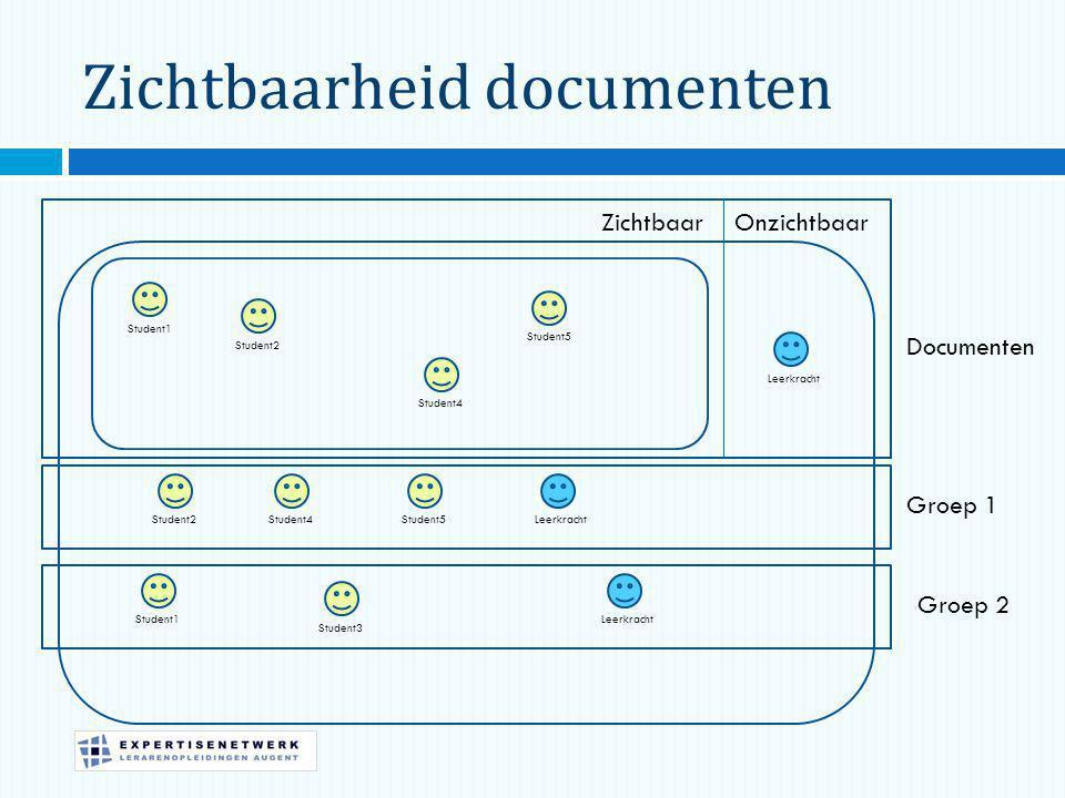 Zichtbaarheid documenten