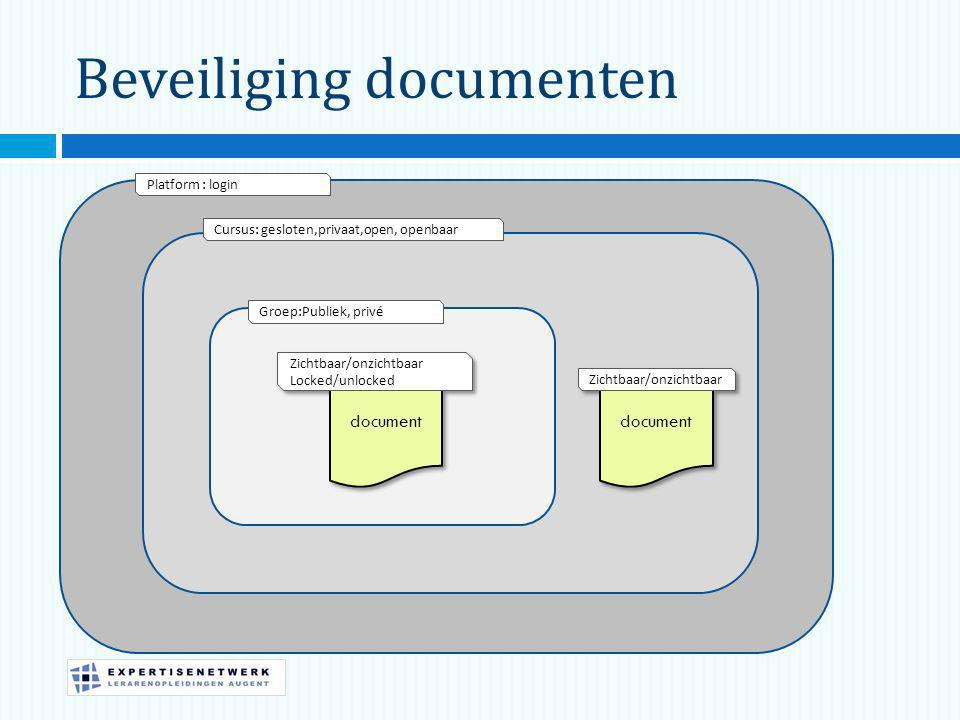 Beveiliging documenten
