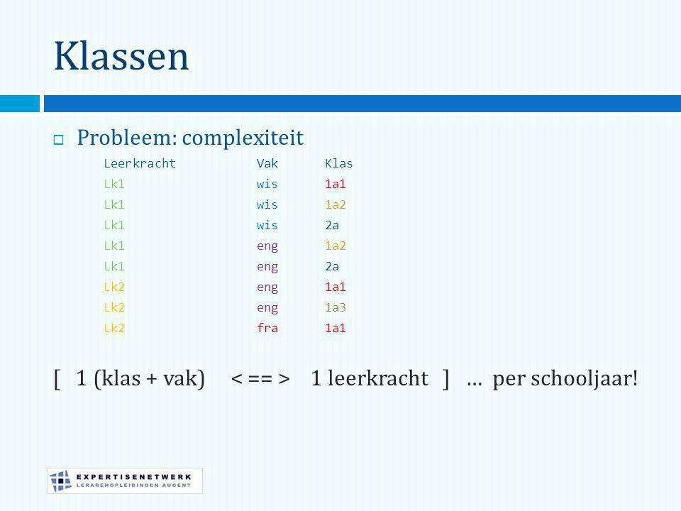 Klassen Probleem: complexiteit