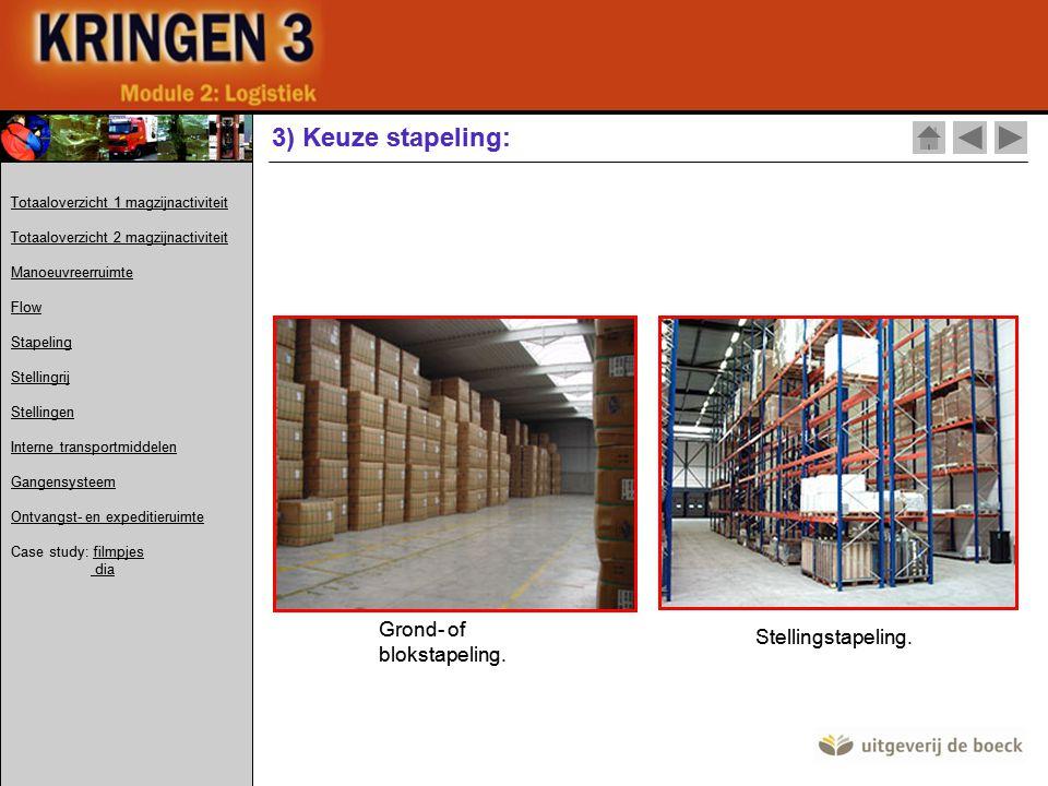 3) Keuze stapeling: Grond- of blokstapeling. Stellingstapeling.