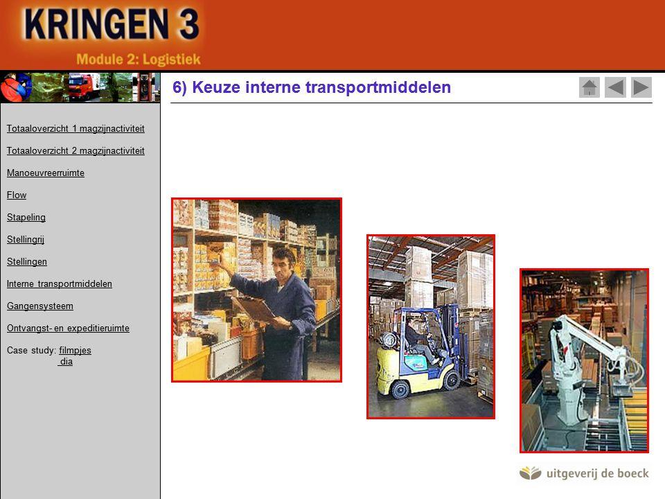 6) Keuze interne transportmiddelen