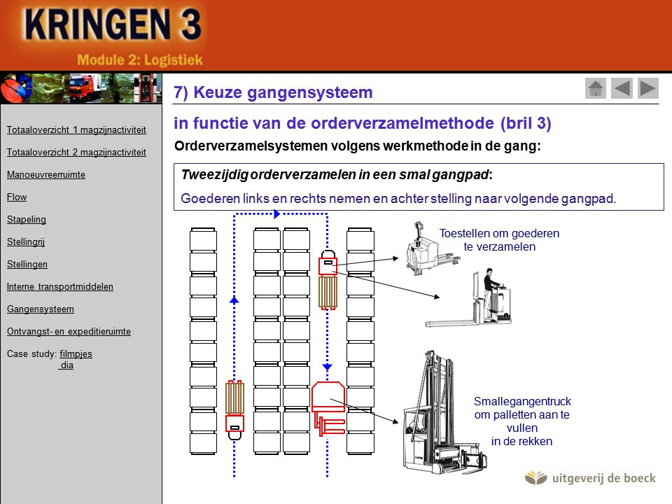 in functie van de orderverzamelmethode (bril 3)