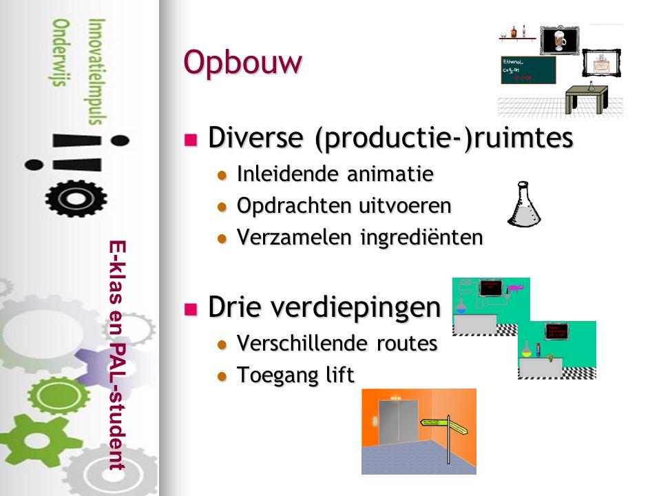 Opbouw Diverse (productie-)ruimtes Drie verdiepingen