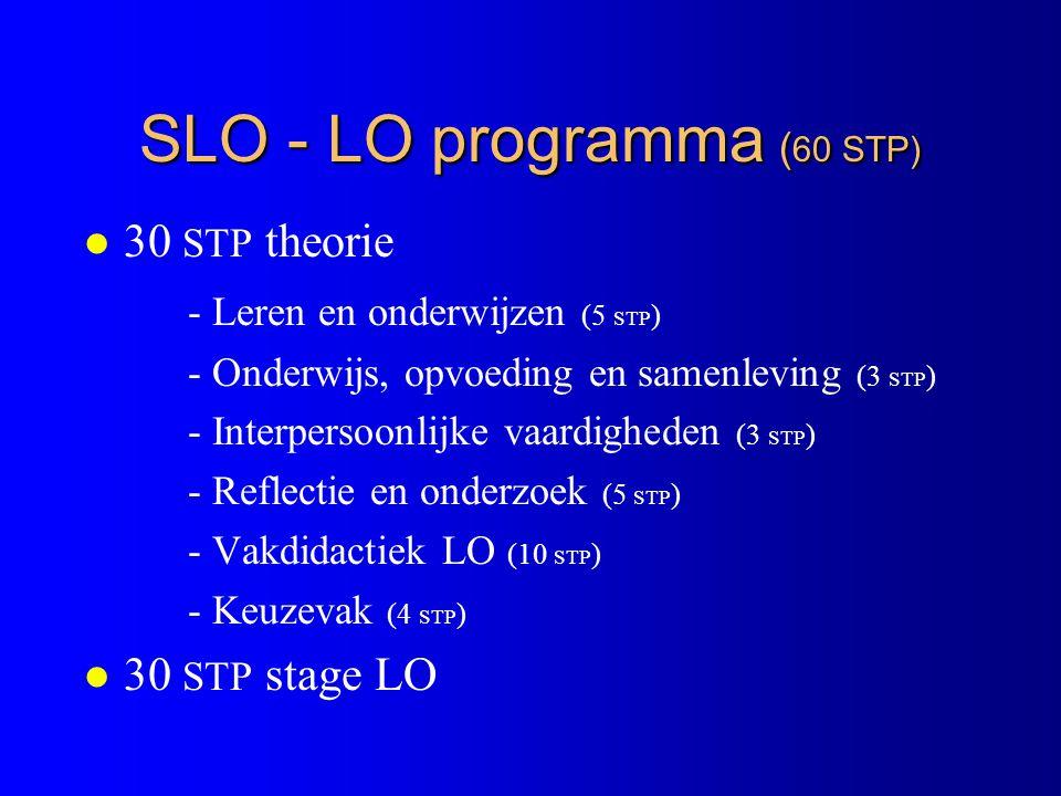 SLO - LO programma (60 STP)