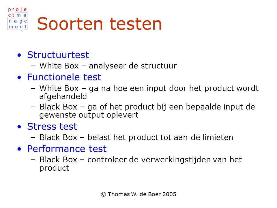 Soorten testen Structuurtest Functionele test Stress test