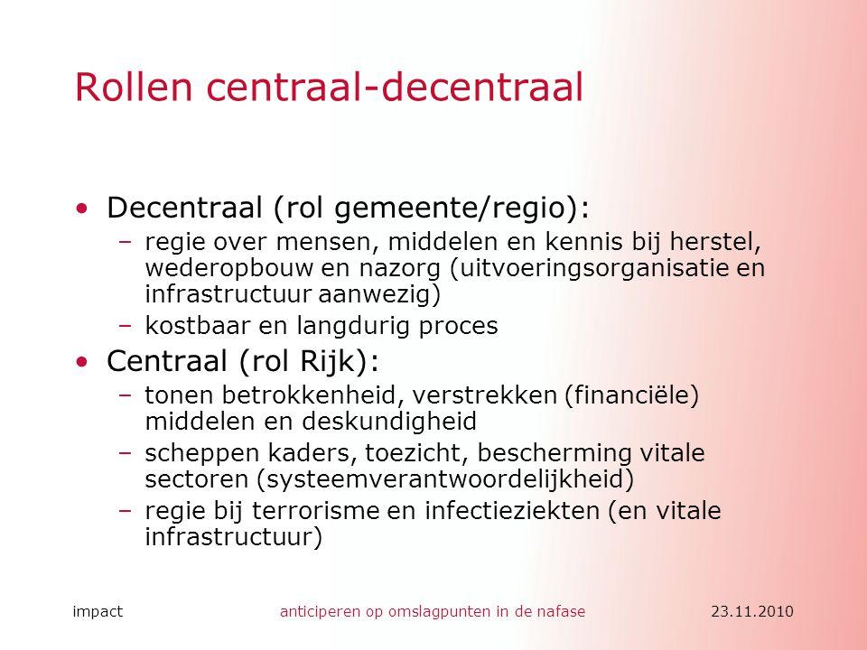 Rollen centraal-decentraal