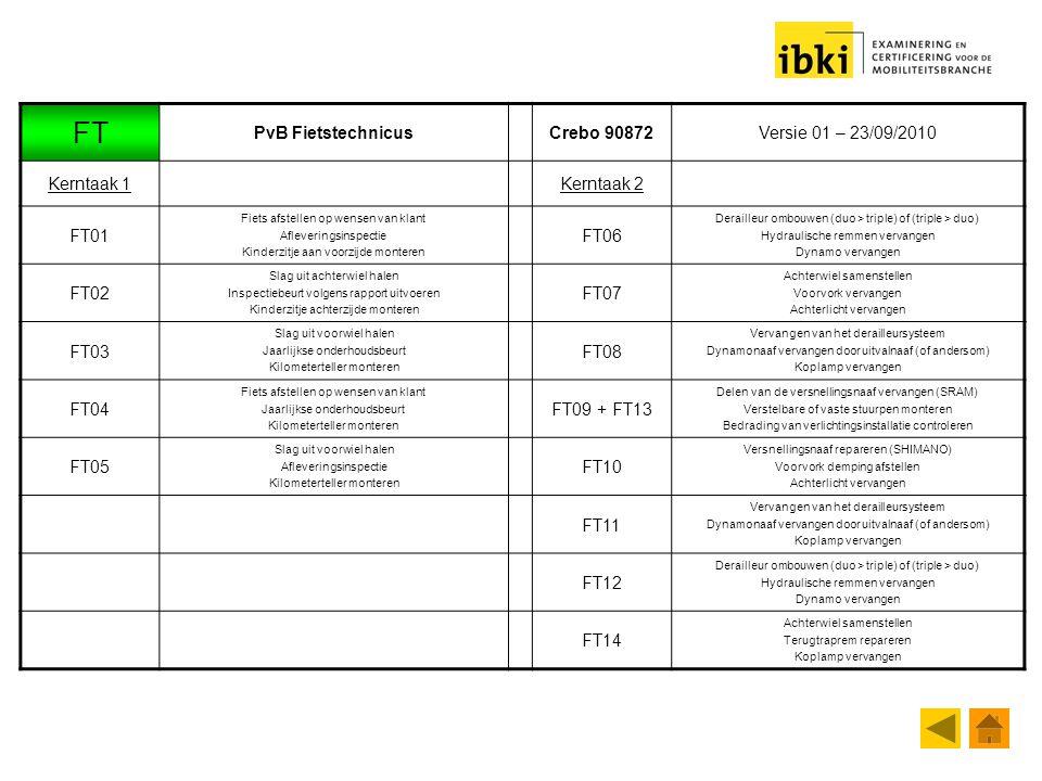 FT 4-4-2017 PvB Fietstechnicus Crebo 90872 Versie 01 – 23/09/2010