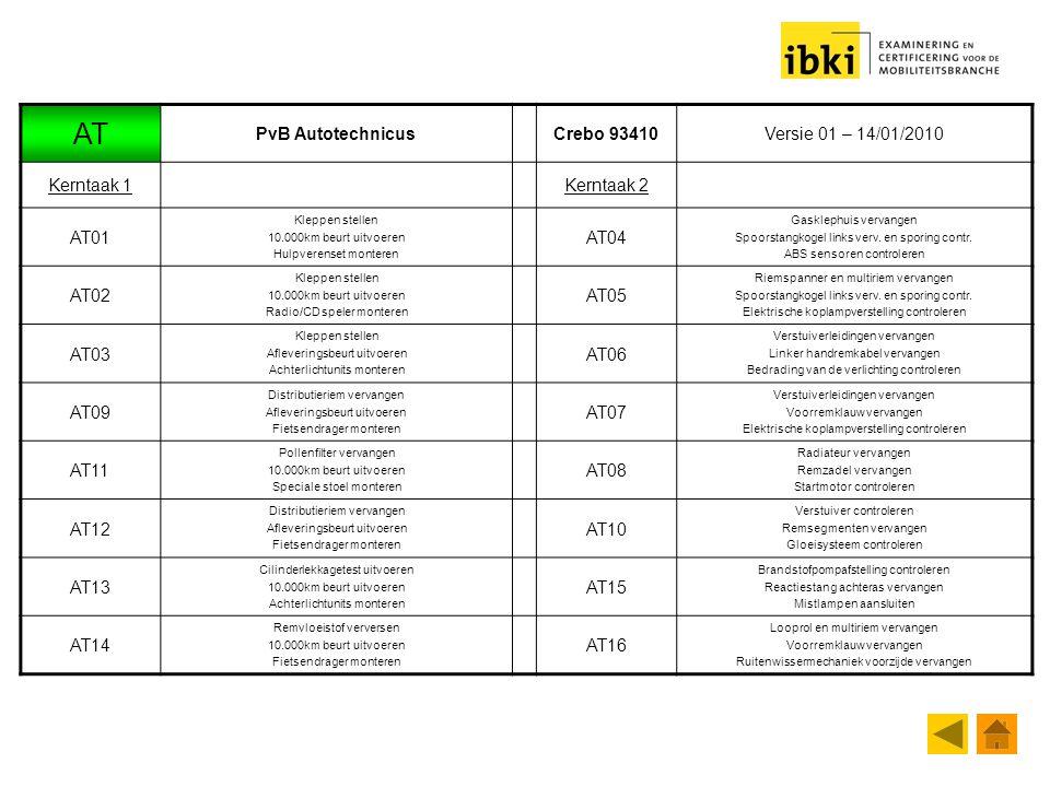 AT 4-4-2017 PvB Autotechnicus Crebo 93410 Versie 01 – 14/01/2010