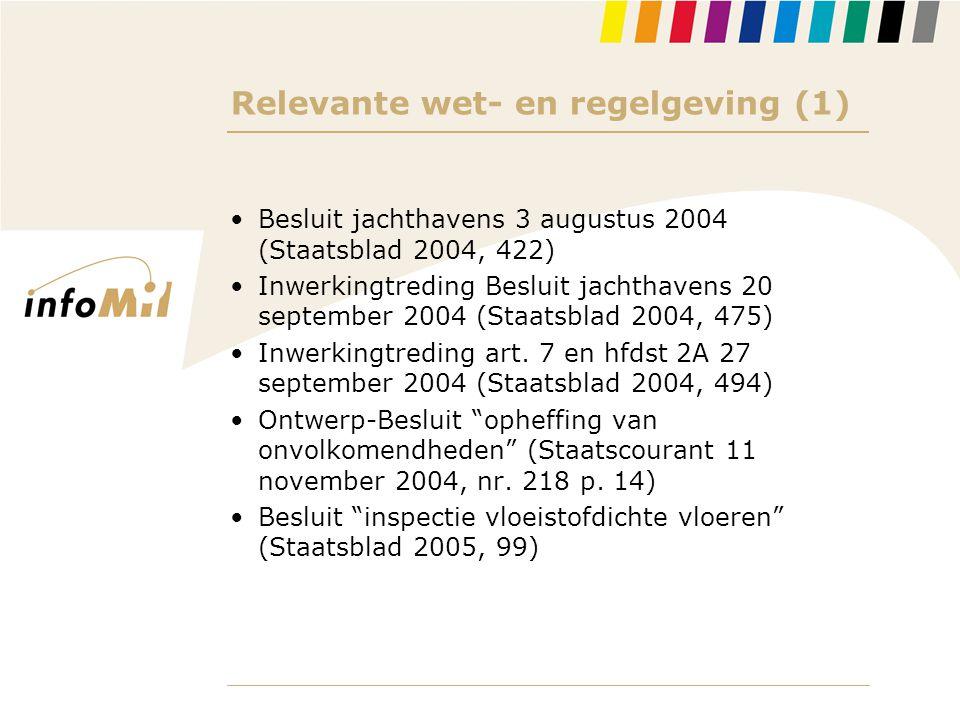 Relevante wet- en regelgeving (1)