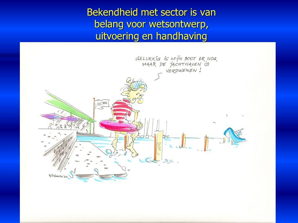 Bekendheid met sector is van belang voor wetsontwerp, uitvoering en handhaving