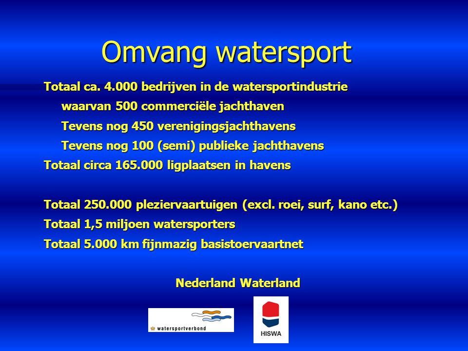 Omvang watersport Totaal ca. 4.000 bedrijven in de watersportindustrie
