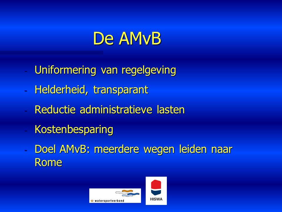 De AMvB Uniformering van regelgeving Helderheid, transparant