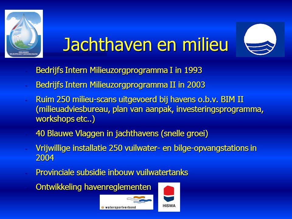 Jachthaven en milieu Bedrijfs Intern Milieuzorgprogramma I in 1993