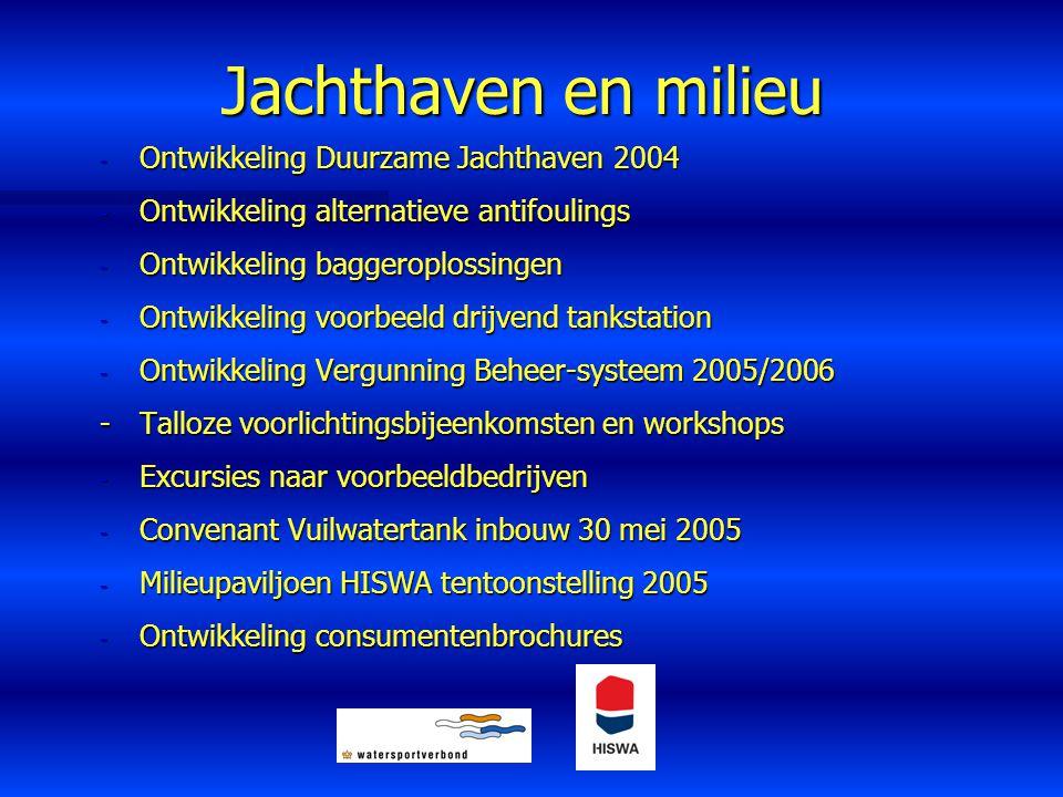 Jachthaven en milieu Ontwikkeling Duurzame Jachthaven 2004