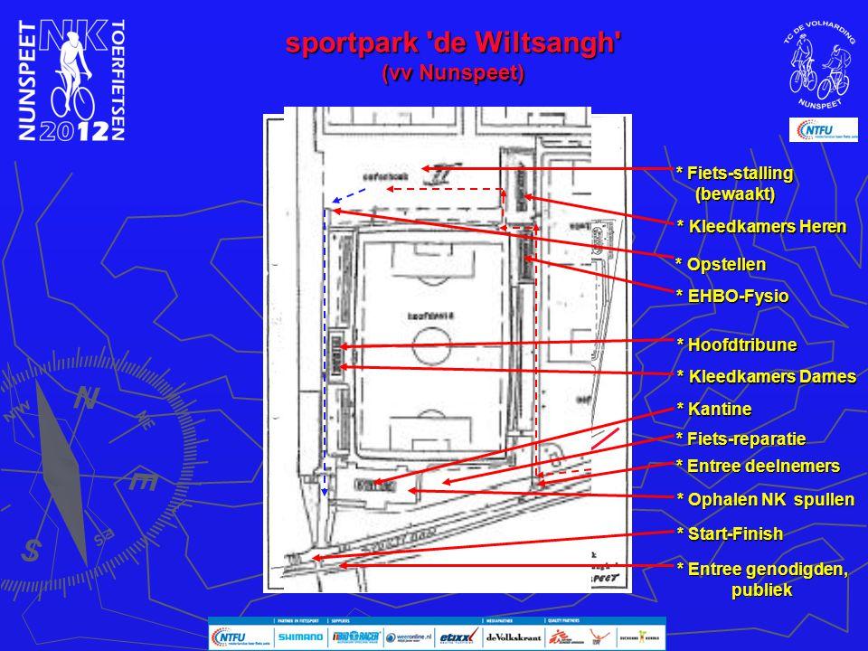 sportpark de Wiltsangh
