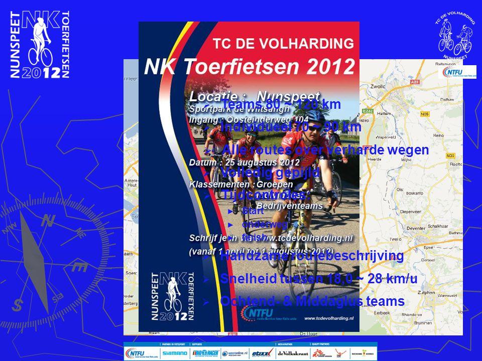 Afstanden-Route Teams 80 ~ 120 km Individueel 70 ~ 90 km