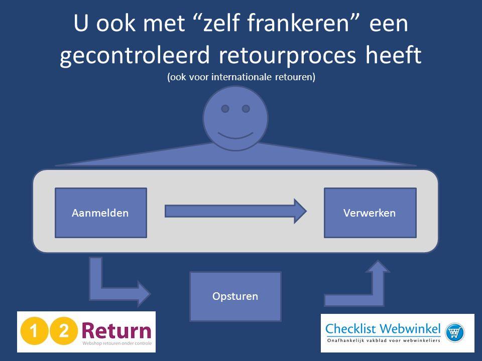 U ook met zelf frankeren een gecontroleerd retourproces heeft (ook voor internationale retouren)