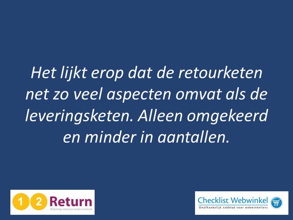 Het lijkt erop dat de retourketen net zo veel aspecten omvat als de leveringsketen.
