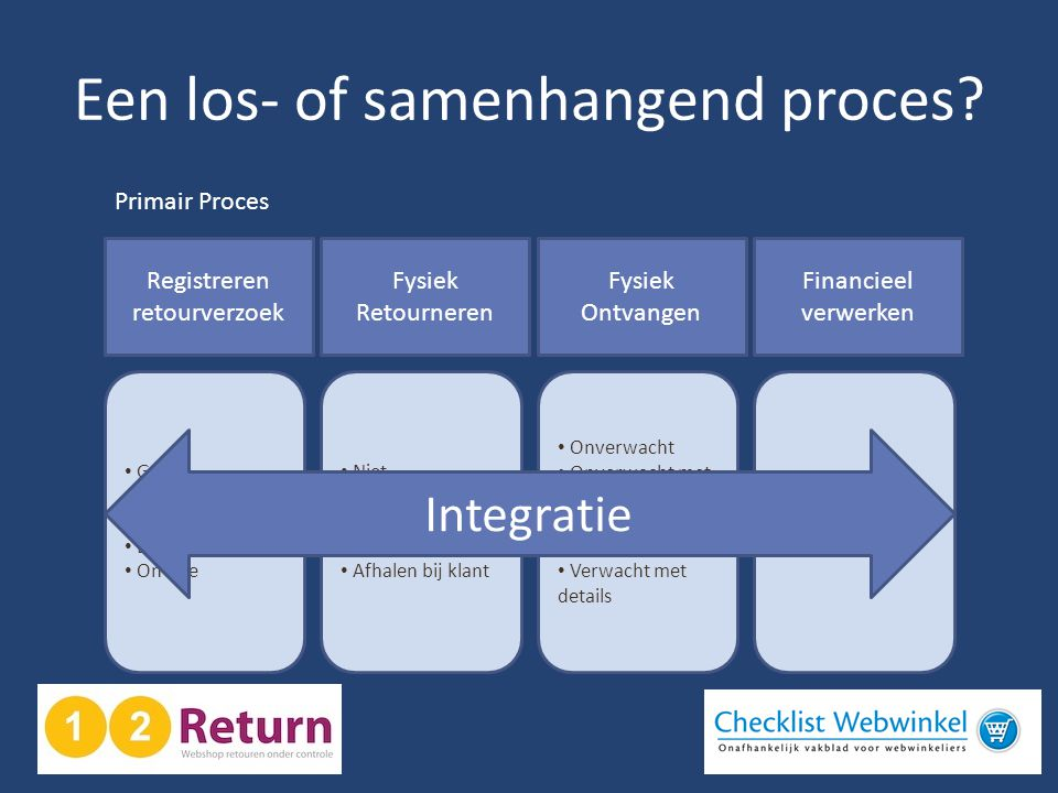 Een los- of samenhangend proces