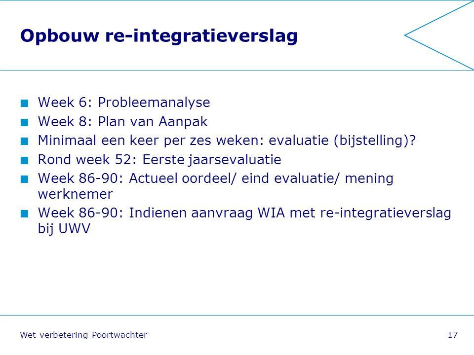 Opbouw re-integratieverslag