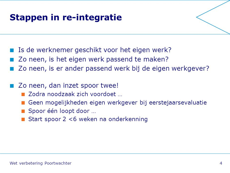 Stappen in re-integratie