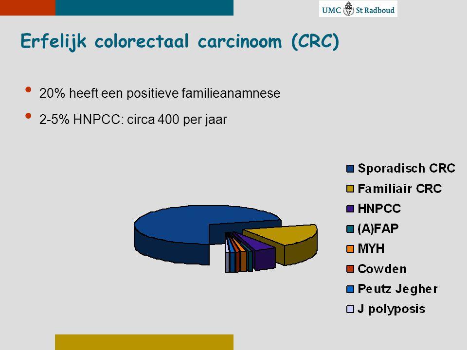 Erfelijk colorectaal carcinoom (CRC)