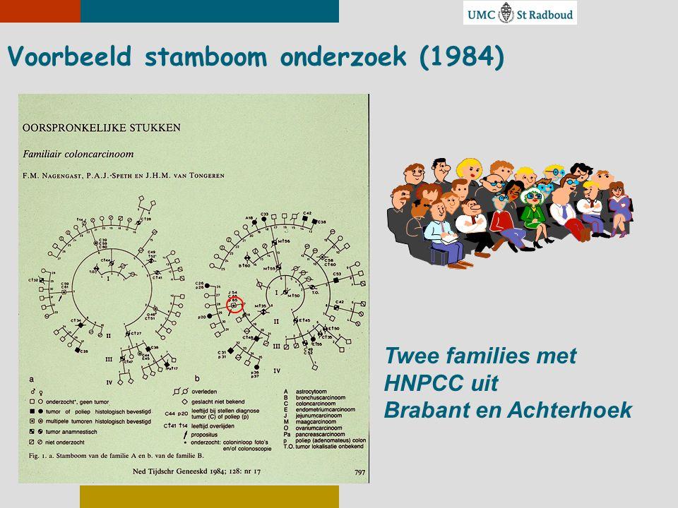 Voorbeeld stamboom onderzoek (1984)