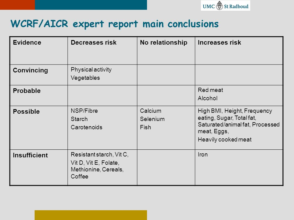 WCRF/AICR expert report main conclusions