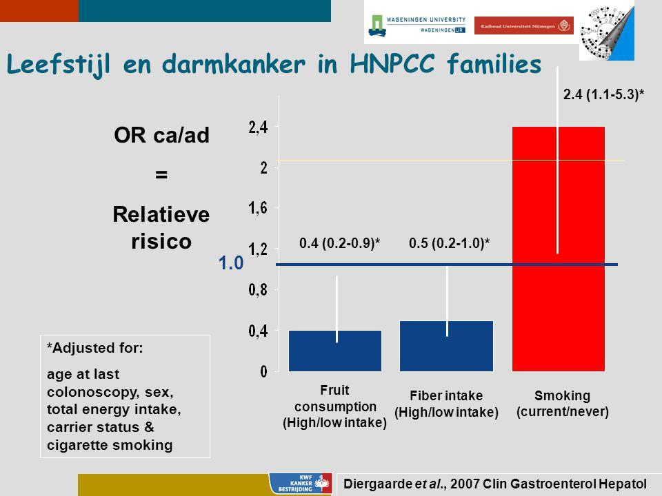 Leefstijl en darmkanker in HNPCC families