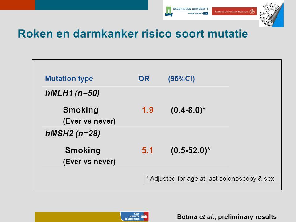 Roken en darmkanker risico soort mutatie