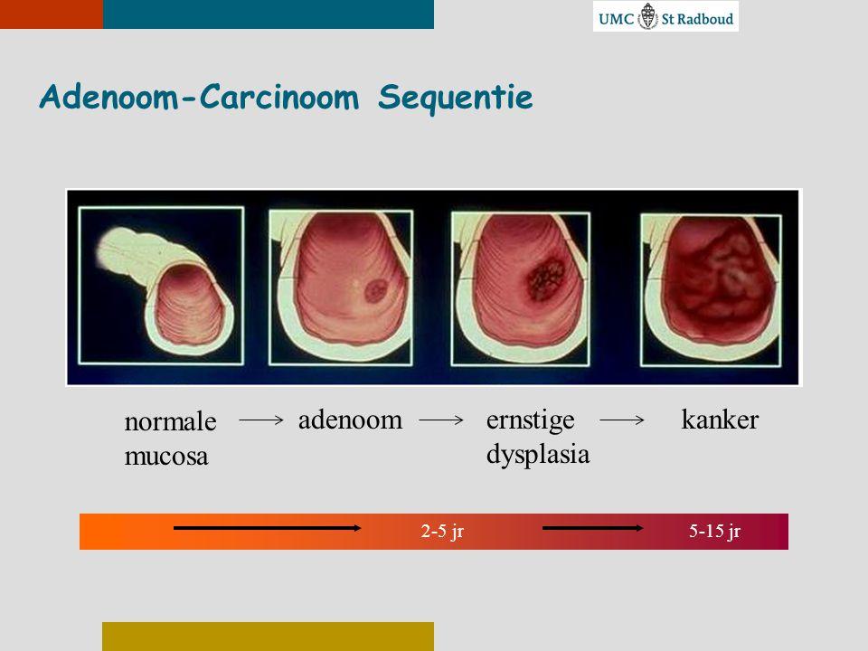 Adenoom-Carcinoom Sequentie