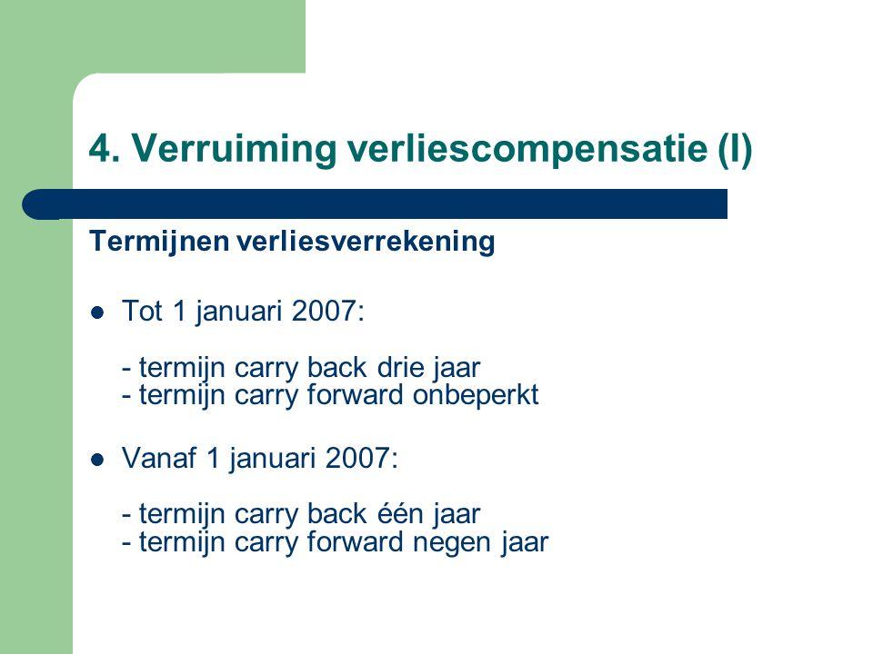 4. Verruiming verliescompensatie (I)