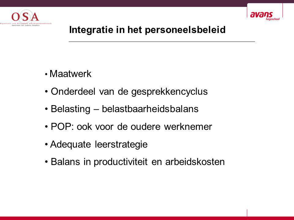 Integratie in het personeelsbeleid