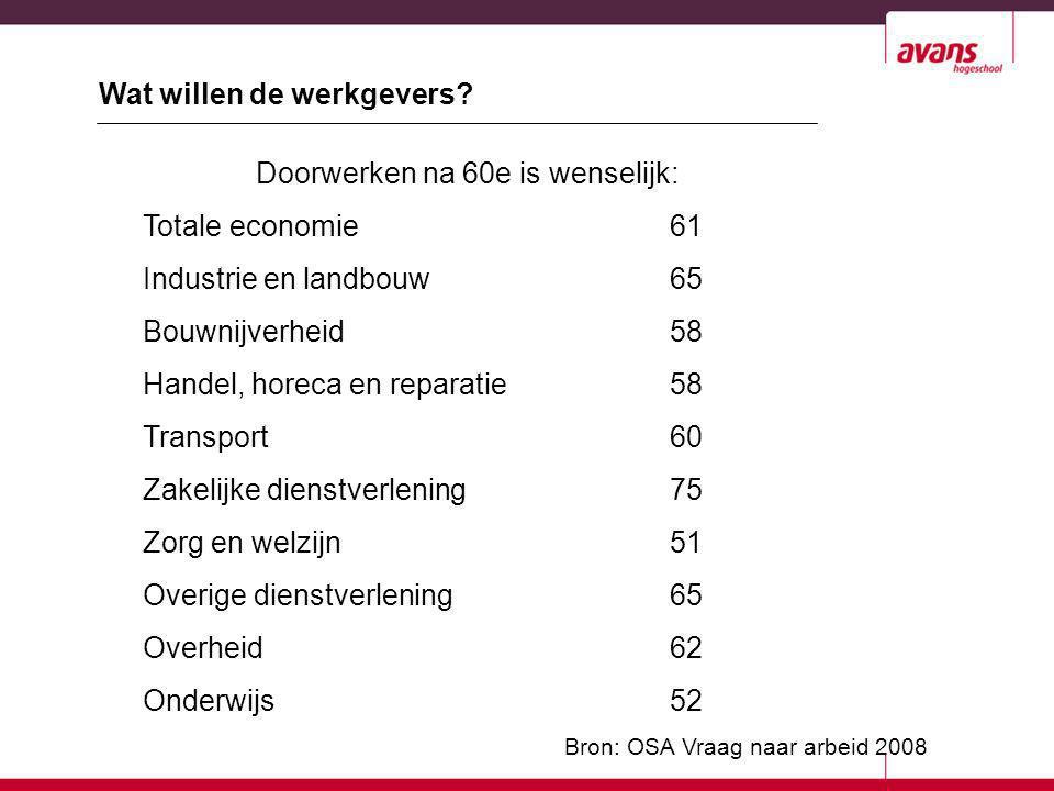 Wat willen de werkgevers