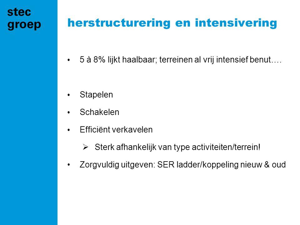 herstructurering en intensivering