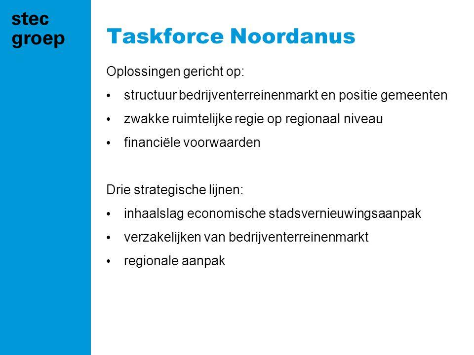 Taskforce Noordanus Oplossingen gericht op: