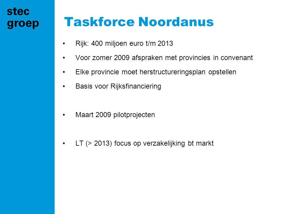 Taskforce Noordanus Rijk: 400 miljoen euro t/m 2013