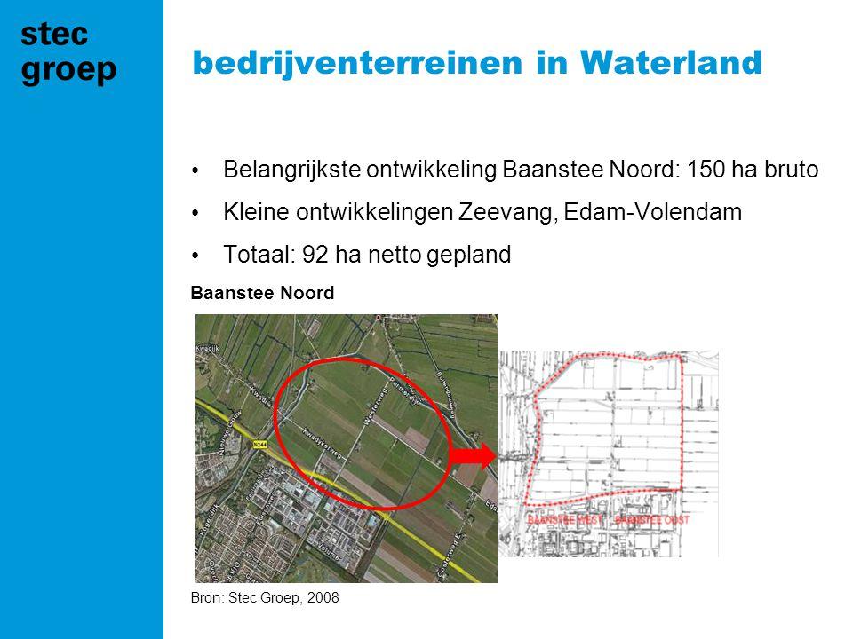bedrijventerreinen in Waterland