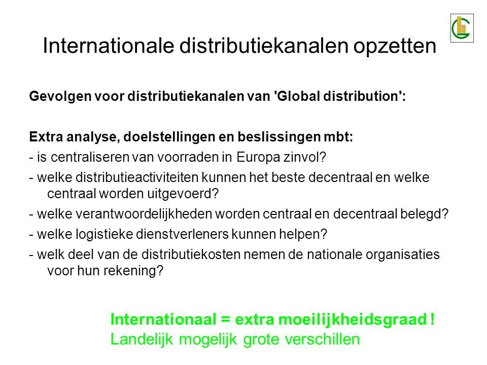 Internationale distributiekanalen opzetten