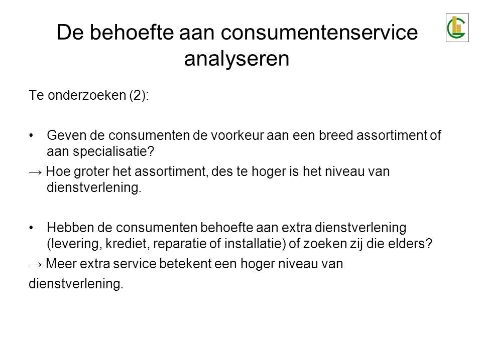 De behoefte aan consumentenservice analyseren