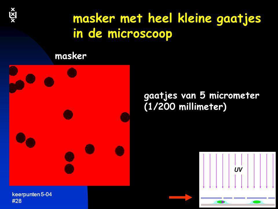 masker met heel kleine gaatjes in de microscoop