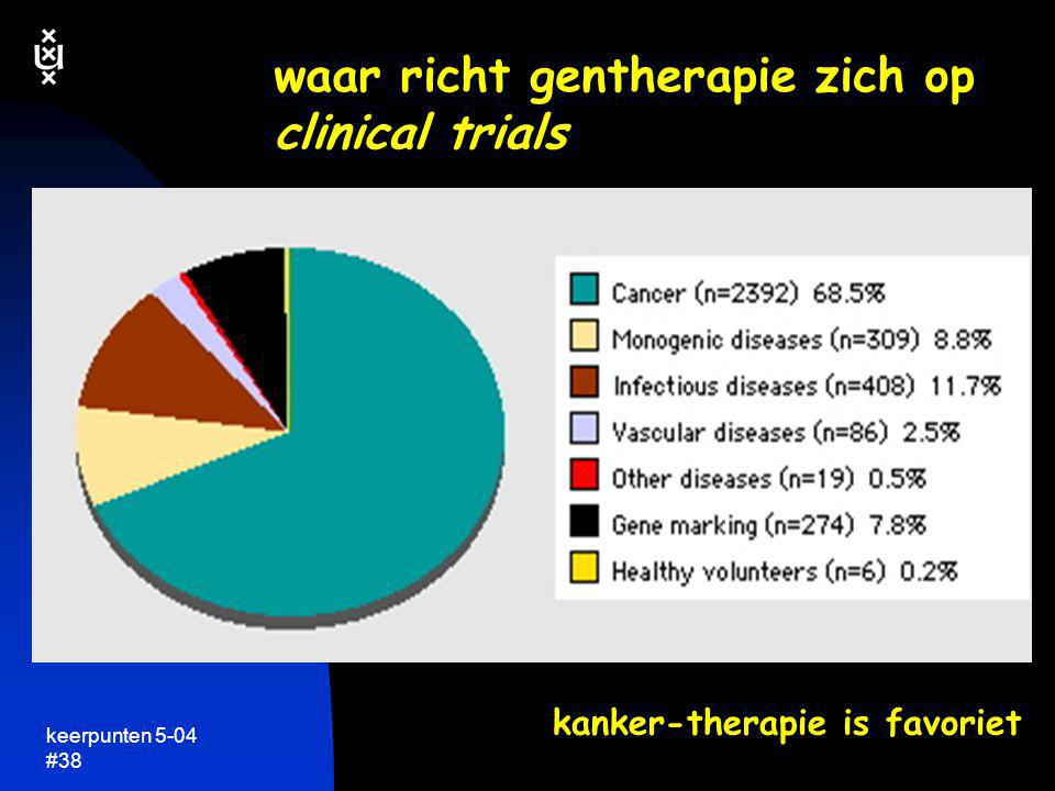 waar richt gentherapie zich op clinical trials