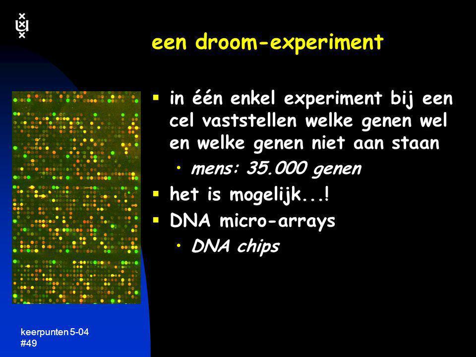 een droom-experiment in één enkel experiment bij een cel vaststellen welke genen wel en welke genen niet aan staan.