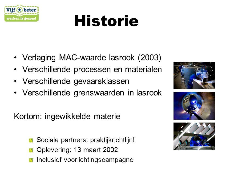 Historie Verlaging MAC-waarde lasrook (2003)