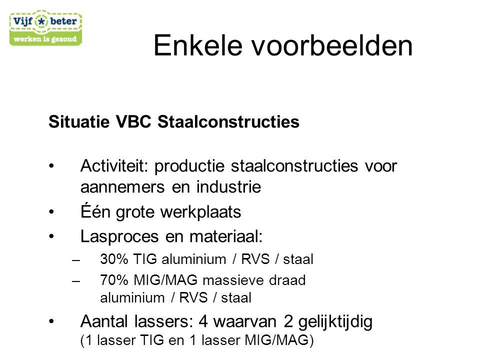 Enkele voorbeelden Situatie VBC Staalconstructies